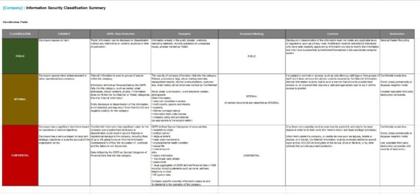 Information Classification Summary Template Snapshot for ISO 27001. An ISO 27001 template.